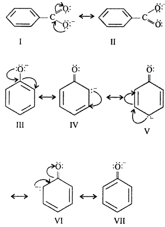 RBSE Solutions for Class 12 Chemistry Chapter 11 ऑक्सीजन युक्त क्रियात्मक समूह वाले यौगिक (भाग-1) image 8