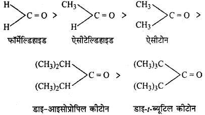 RBSE Solutions for Class 12 Chemistry Chapter 12 ऑक्सीजन युक्त क्रियात्मक समूह वाले यौगिक (भाग-2) image 19