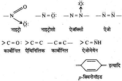 RBSE Solutions for Class 12 Chemistry Chapter 17 दैनिक जीवन में रसायन image 9