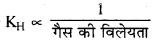 RBSE Solutions for Class 12 Chemistry Chapter 2 विलयन image 15