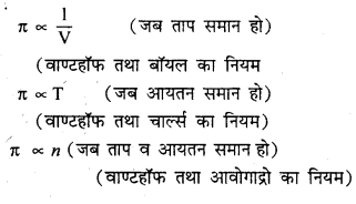 RBSE Solutions for Class 12 Chemistry Chapter 2 विलयन image 27