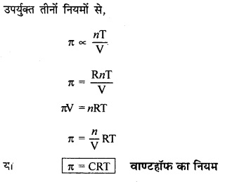 RBSE Solutions for Class 12 Chemistry Chapter 2 विलयन image 28