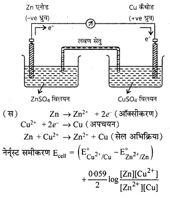 RBSE Solutions for Class 12 Chemistry Chapter 3 वैद्युत रसायन image 50