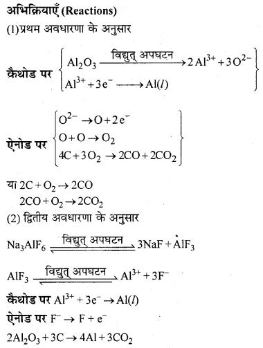 RBSE Solutions for Class 12 Chemistry Chapter 6 तत्वों के निष्कर्षण के सिद्धान्त एवं प्रक्रम image 4