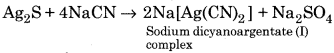 RBSE Solutions for Class 12 Chemistry Chapter 6 Principles and Processes of Isolation of Elements image 15