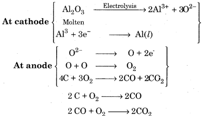 RBSE Solutions for Class 12 Chemistry Chapter 6 Principles and Processes of Isolation of Elements image 6
