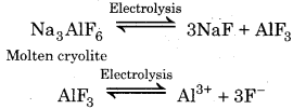 RBSE Solutions for Class 12 Chemistry Chapter 6 Principles and Processes of Isolation of Elements image 12