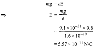 RBSE Solutions for Class 12 Physics Chapter 1 विद्युत क्षेत्र 12