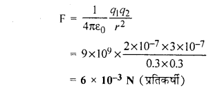 RBSE Solutions for Class 12 Physics Chapter 1 विद्युत क्षेत्र 21