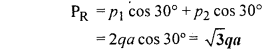 RBSE Solutions for Class 12 Physics Chapter 1 विद्युत क्षेत्र 35