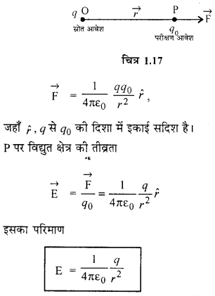 RBSE Solutions for Class 12 Physics Chapter 1 विद्युत क्षेत्र 48