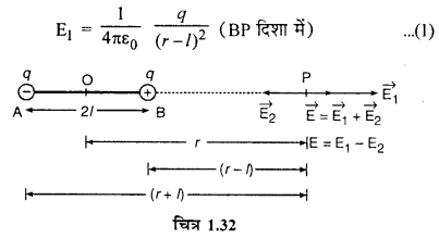 RBSE Solutions for Class 12 Physics Chapter 1 विद्युत क्षेत्र 52