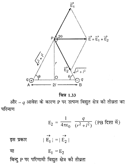 RBSE Solutions for Class 12 Physics Chapter 1 विद्युत क्षेत्र 56