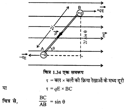 RBSE Solutions for Class 12 Physics Chapter 1 विद्युत क्षेत्र 59