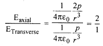 RBSE Solutions for Class 12 Physics Chapter 1 विद्युत क्षेत्र 8