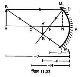 RBSE Solutions for Class 12 Physics Chapter 11 किरण प्रकाशिकी long Q 1.8