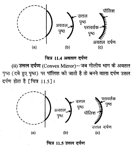 RBSE Solutions for Class 12 Physics Chapter 11 किरण प्रकाशिकी long Q 1
