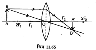 RBSE Solutions for Class 12 Physics Chapter 11 किरण प्रकाशिकी long Q 2.5