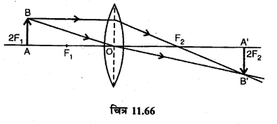 RBSE Solutions for Class 12 Physics Chapter 11 किरण प्रकाशिकी long Q 2.6