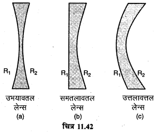 RBSE Solutions for Class 12 Physics Chapter 11 किरण प्रकाशिकी long Q 3.1