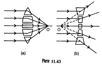 RBSE Solutions for Class 12 Physics Chapter 11 किरण प्रकाशिकी long Q 3.2