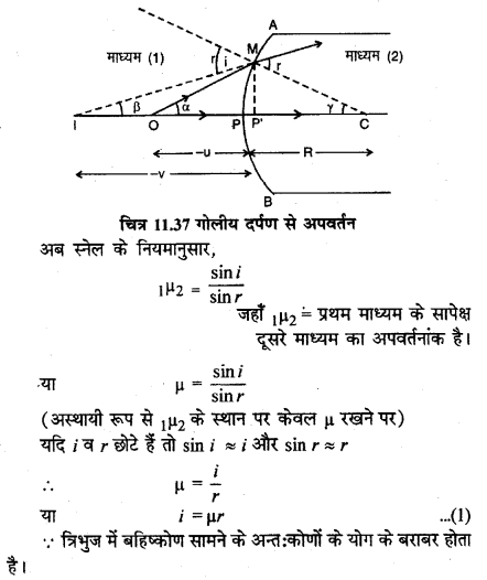 RBSE Solutions for Class 12 Physics Chapter 11 किरण प्रकाशिकी long Q 4