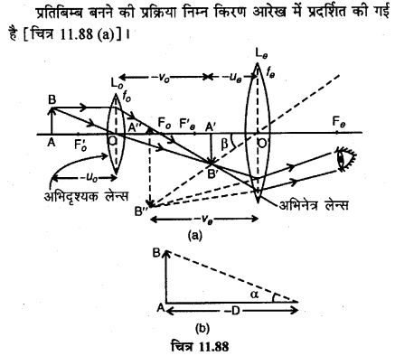 RBSE Solutions for Class 12 Physics Chapter 11 किरण प्रकाशिकी very shot Q 18
