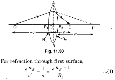 RBSE Solutions for Class 12 Physics Chapter 11 Ray Optics 26