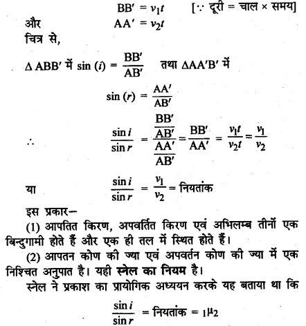 RBSE Solutions for Class 12 Physics Chapter 12 प्रकाश की प्रकृति long Q 1.1