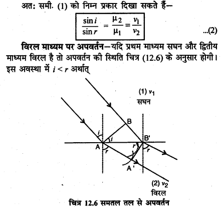 RBSE Solutions for Class 12 Physics Chapter 12 प्रकाश की प्रकृति long Q 1.3