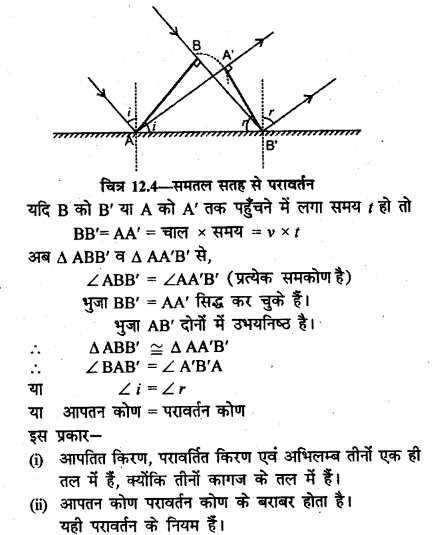 RBSE Solutions for Class 12 Physics Chapter 12 प्रकाश की प्रकृति long Q 2