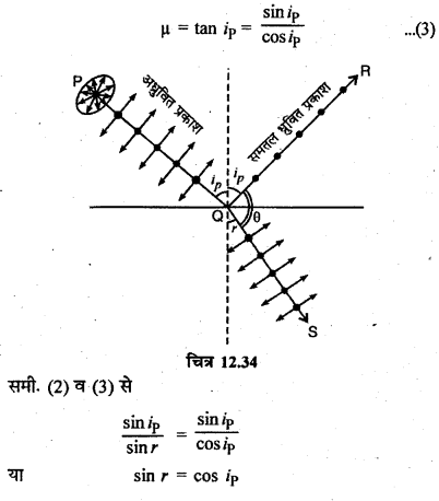 RBSE Solutions for Class 12 Physics Chapter 12 प्रकाश की प्रकृति long Q 8.1