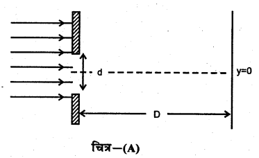 RBSE Solutions for Class 12 Physics Chapter 12 प्रकाश की प्रकृति multiple Q 8