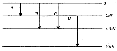 RBSE Solutions for Class 12 Physics Chapter 14 परमाणवीय भौतिकी nu Q 10