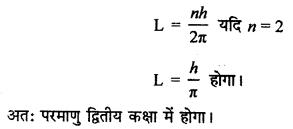 RBSE Solutions for Class 12 Physics Chapter 14 परमाणवीय भौतिकी vesh Q 3