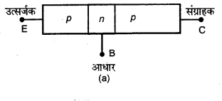 RBSE Solutions for Class 12 Physics Chapter 16 इलेक्ट्रॉनिकी lo Q 5