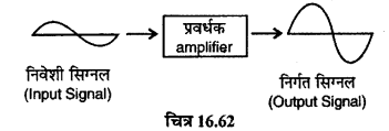 RBSE Solutions for Class 12 Physics Chapter 16 इलेक्ट्रॉनिकी lo Q 8