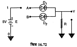 RBSE Solutions for Class 12 Physics Chapter 16 इलेक्ट्रॉनिकी lo Q 9.3