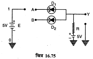 RBSE Solutions for Class 12 Physics Chapter 16 इलेक्ट्रॉनिकी lo Q 9.7