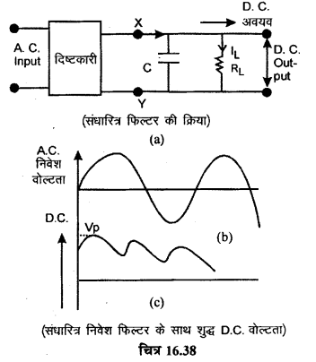 RBSE Solutions for Class 12 Physics Chapter 16 इलेक्ट्रॉनिकी sh Q 1.2