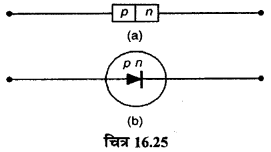 RBSE Solutions for Class 12 Physics Chapter 16 इलेक्ट्रॉनिकी sh Q 3