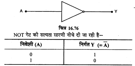 RBSE Solutions for Class 12 Physics Chapter 16 इलेक्ट्रॉनिकी sh Q 5