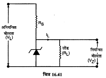 RBSE Solutions for Class 12 Physics Chapter 16 इलेक्ट्रॉनिकी sh Q 7.3