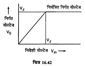RBSE Solutions for Class 12 Physics Chapter 16 इलेक्ट्रॉनिकी sh Q 7.6
