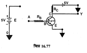 RBSE Solutions for Class 12 Physics Chapter 16 इलेक्ट्रॉनिकी ve Q 9