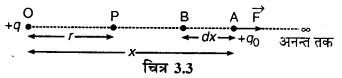 RBSE Solutions for Class 12 Physics Chapter 3 विद्युत विभव 19