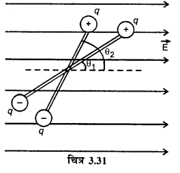 RBSE Solutions for Class 12 Physics Chapter 3 विद्युत विभव 35
