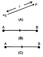 RBSE Solutions for Class 12 Physics Chapter 3 विद्युत विभव 46