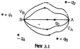 RBSE Solutions for Class 12 Physics Chapter 3 विद्युत विभव 52