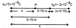 RBSE Solutions for Class 12 Physics Chapter 3 विद्युत विभव 71